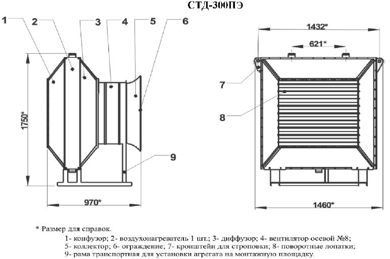 Отопительный агрегат СТД-300ПЭ