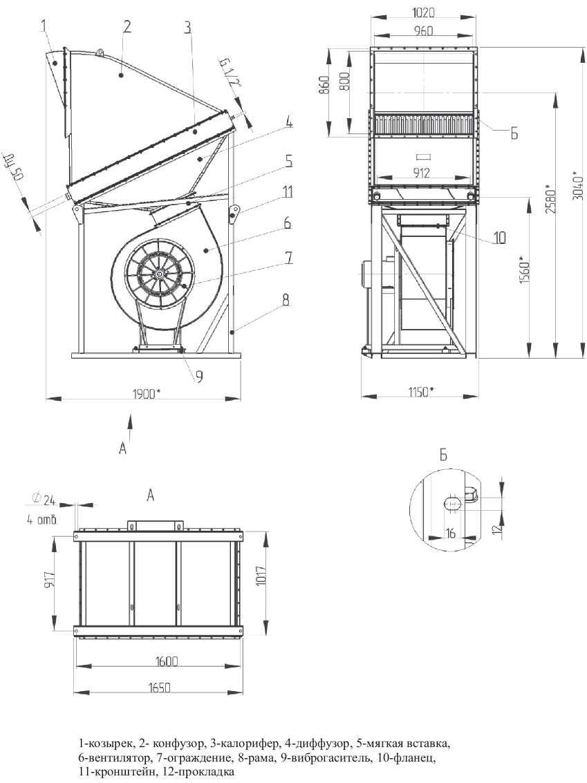 Отопительный агрегат СТД-300М